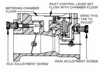 1949 international cub tractor wiring with Farmall H Carburetor Diagram on 12 Volt Wiring Diagram besides International Cub Carburetor moreover International Farmall M Wiring Diagram additionally 464 International Tractor Wiring Harness as well Farmall Super H Wiring Diagram.